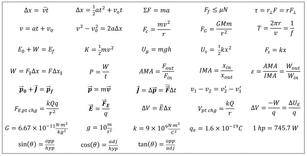"""Differential equations?  """"Ooh, that looks like the kinda stuff a terrorist would do"""""""